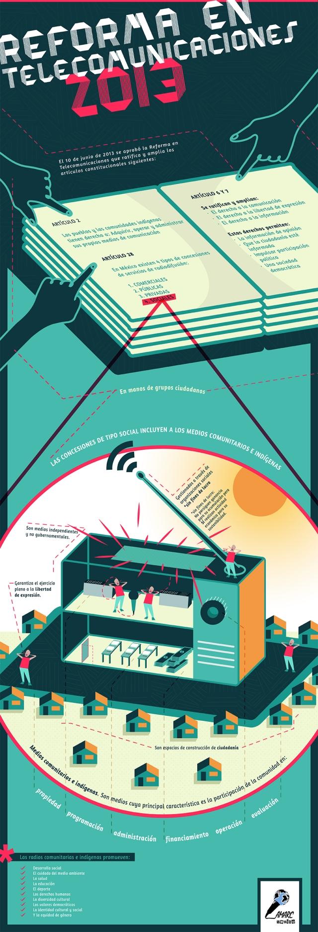 Sobre la Reforma en Telecomunicaciones 2013